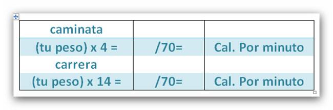 calcular-consumo-de-calorias-por-actividad-realizada