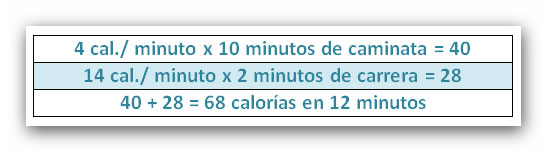 calculo-de-quema-de-calorias-por-minuto